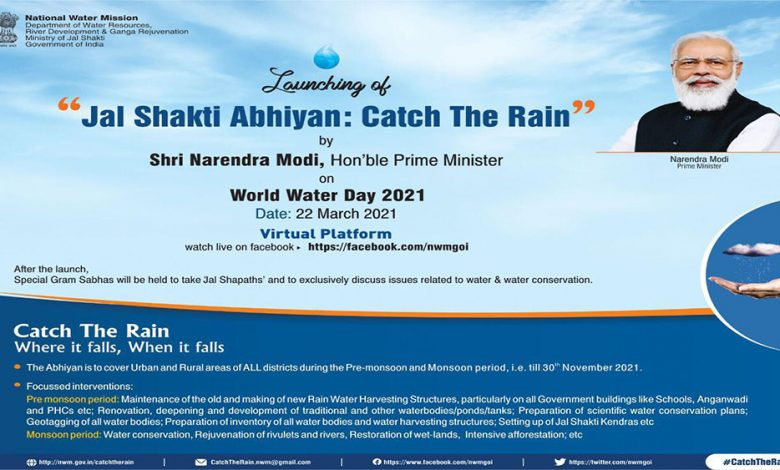 Jal Shakti Abhiyan: Catch the Rainv